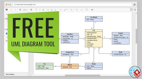 Free UML Diagram Tool - YouTube