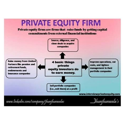 What is a private equity firm? #TheVindoShop #VindoShopper