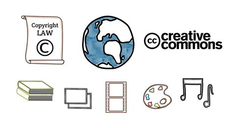 Copyright and Creative Commons Explained by Common Craft