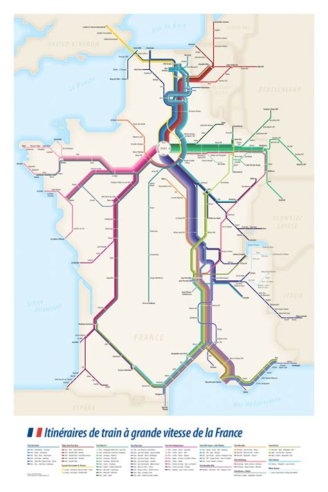 Project: High Speed Train Routes of France Transit Diagram