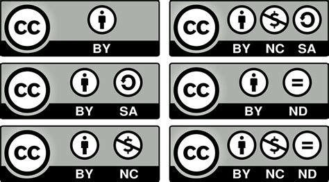 Creative Commons Licenses Icons · Free vector graphic on