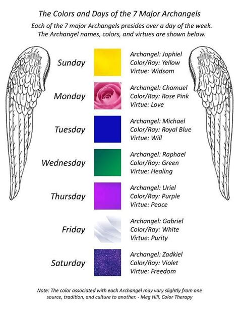 7 Colors, Days and Virtues of the 7 ARCHANGELS | Angels