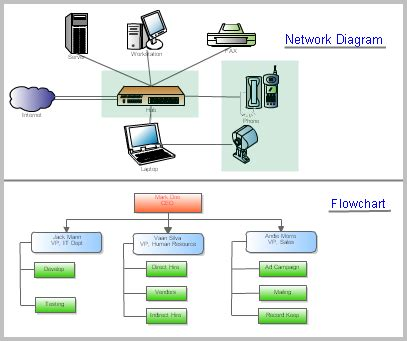 PLN Draw Anywhere - easy online diagramming, flow chart