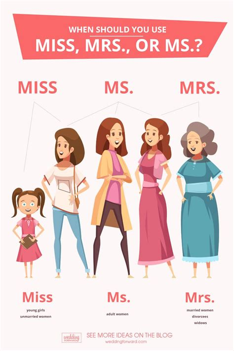 Mrs vs Ms - Difference, Using and Pronounce | Wedding Forward